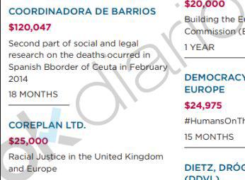 Soros reparte 300.000 € a las otras ONGs de la causa de El Tarajal